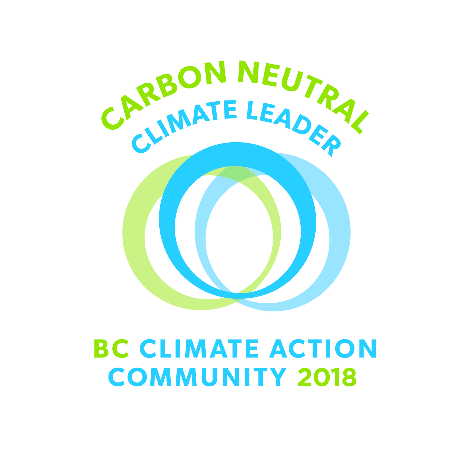 Climate Action 2018 - 3